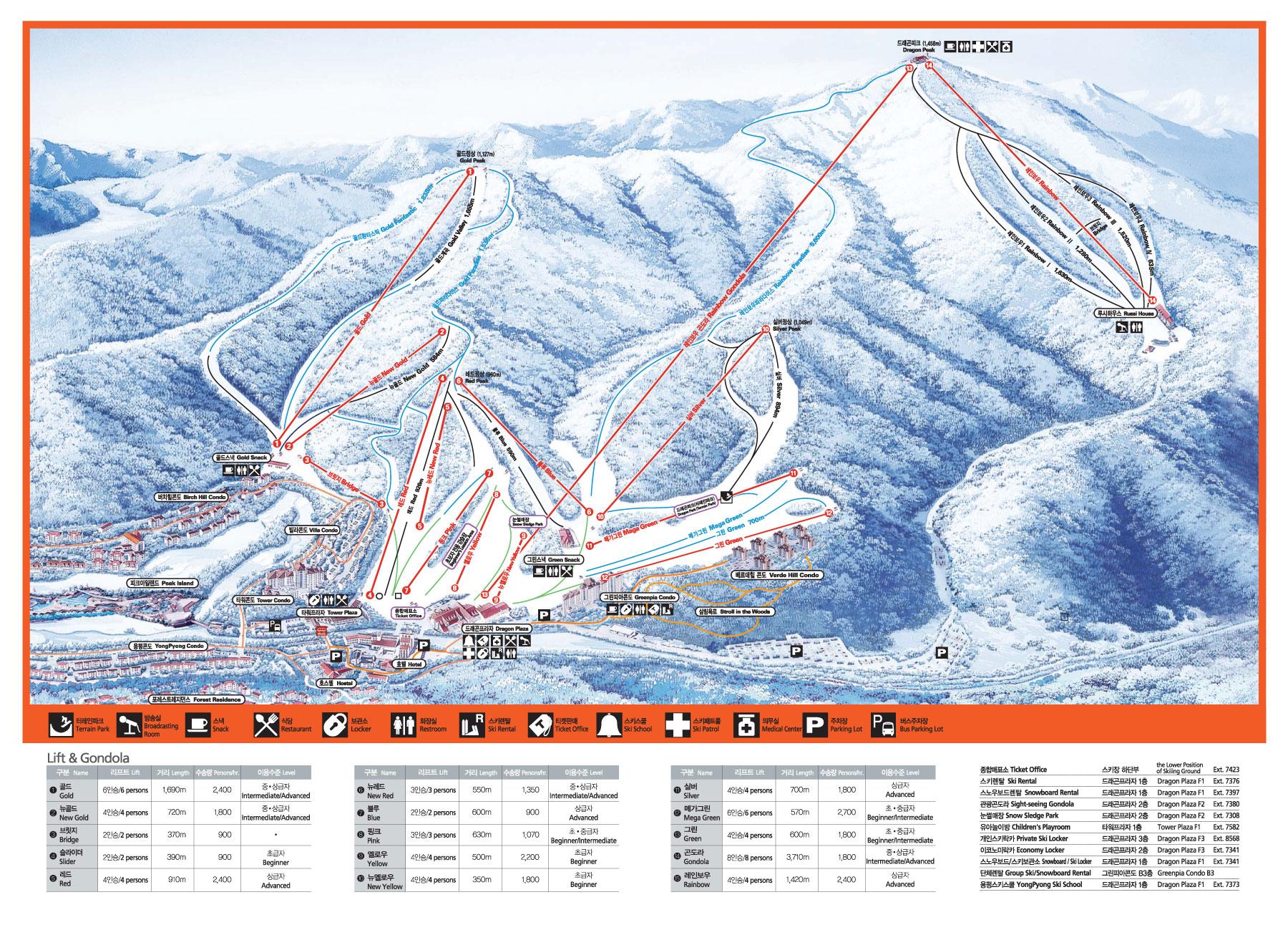 yongpyong ski resort   korea - ski asia