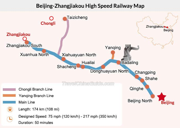 Beijing-Zhangjiakou high speed railway